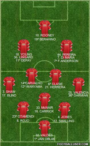 Manchester United 3-4-2-1 football formation