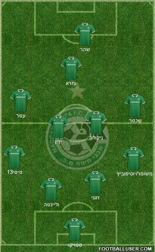 Maccabi Haifa 4-4-1-1 football formation