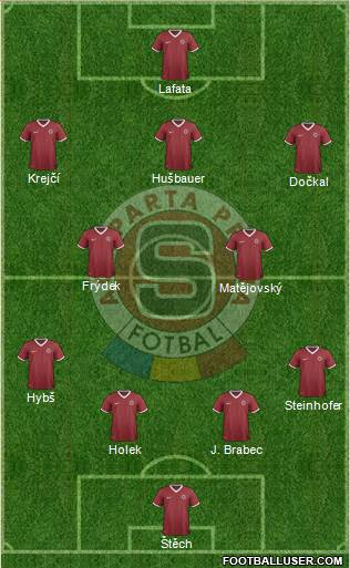 Sparta Prague 4-2-3-1 football formation