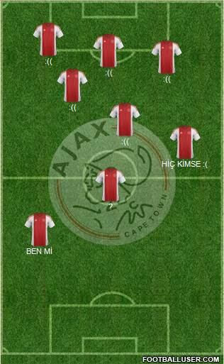 Ajax Cape Town 4-4-2 football formation