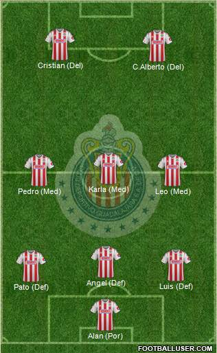 Club Guadalajara 5-4-1 football formation