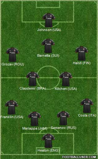 D.C. United 4-2-3-1 football formation
