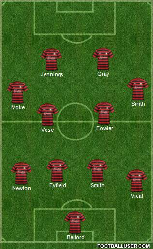 Wrexham 4-4-2 football formation