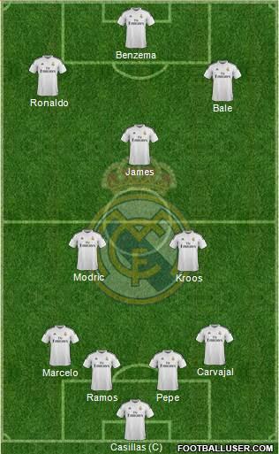 Réal Madrid 1287612_Real_Madrid_CF