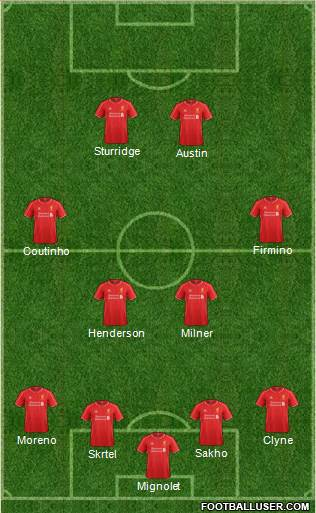 Liverpool 4-2-2-2 football formation