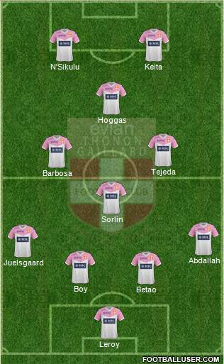 Evian Thonon Gaillard Football Club 4-4-2 football formation
