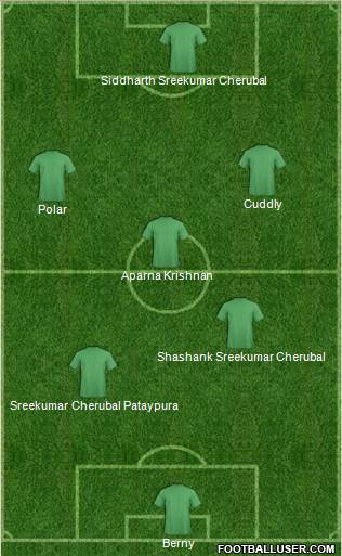 Universal FC 5-4-1 football formation