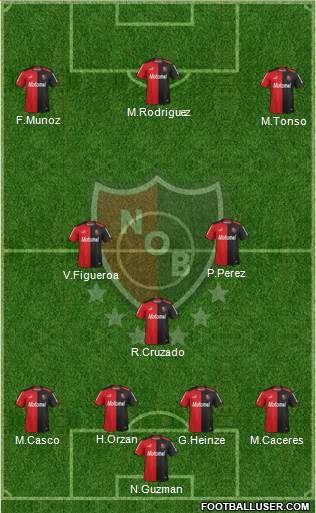 Newell's Old Boys 3-5-1-1 football formation