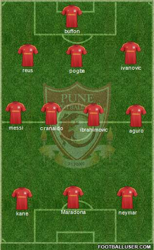Pune Football Club 3-4-3 football formation