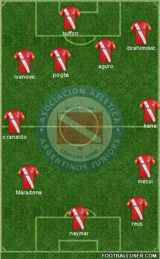 Argentinos Juniors 4-2-4 football formation