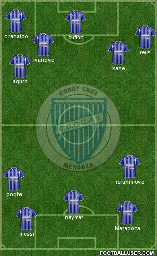 Godoy Cruz Antonio Tomba 4-3-1-2 football formation