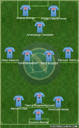 Napoli 3-4-1-2 football formation