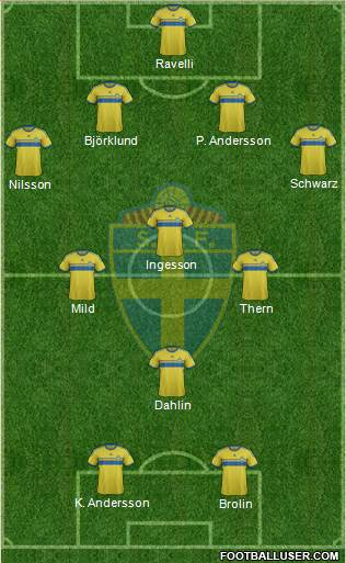 Sweden 4-3-1-2 football formation