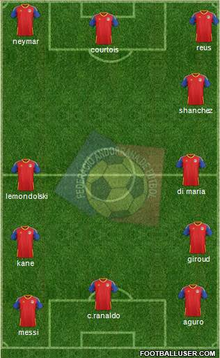 Andorra 4-3-3 football formation