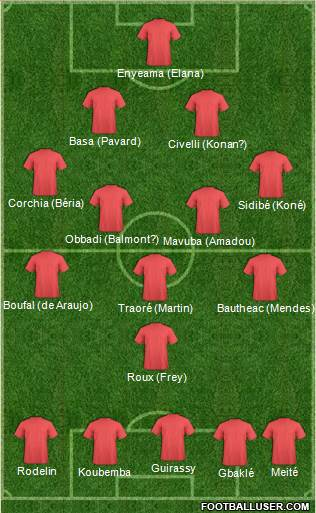 Europa League Team 4-2-3-1 football formation