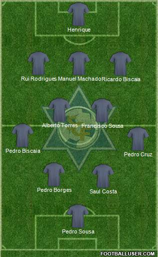Sport Clube Freamunde 3-5-2 football formation