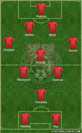 Czech Republic 4-4-2 football formation