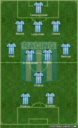 Racing Club 3-4-1-2 football formation