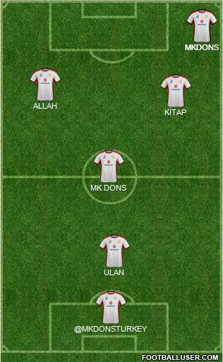 Milton Keynes Dons 5-4-1 football formation