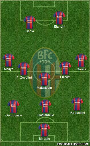 Bologna 4-1-2-3 football formation