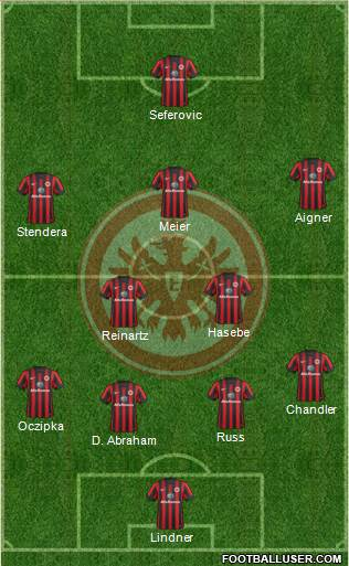 Eintracht Frankfurt 3-5-2 football formation