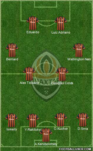 Shakhtar Donetsk 4-1-4-1 football formation