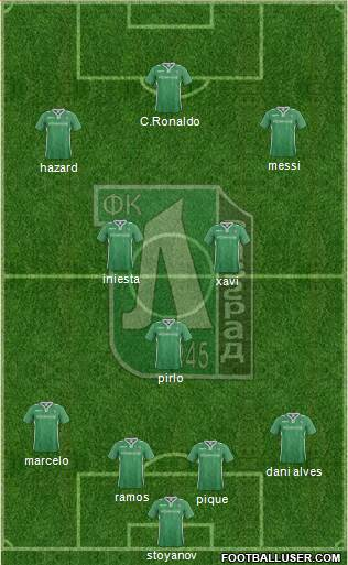 Ludogorets 1947 (Razgrad) 4-3-3 football formation