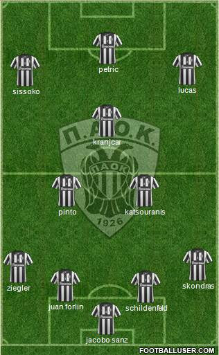 AS PAOK Salonika 4-2-1-3 football formation