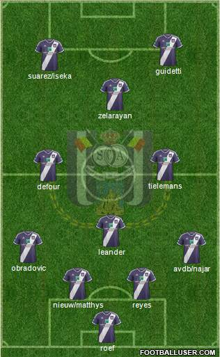RSC Anderlecht 4-3-1-2 football formation