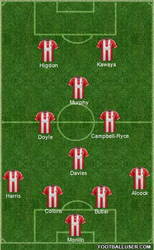 Sheffield United 4-4-2 football formation
