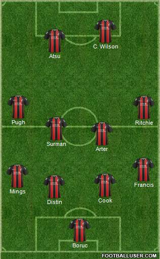 AFC Bournemouth 4-1-3-2 football formation