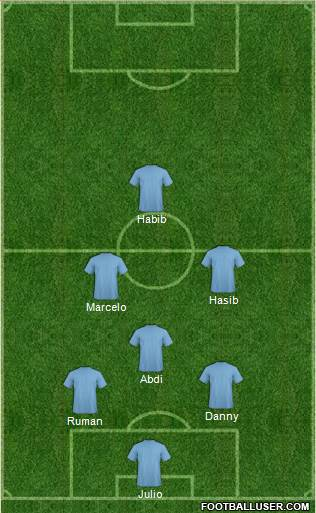 Champions League Team 3-4-1-2 football formation