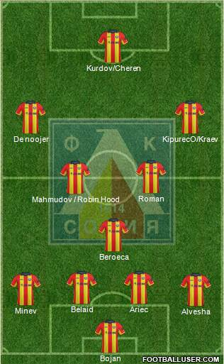 Levski (Sofia) 4-1-4-1 football formation