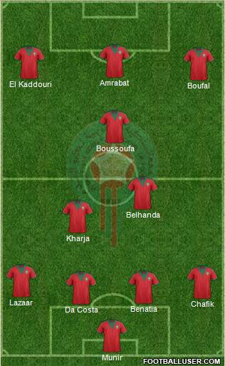 Morocco 4-5-1 football formation