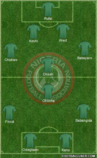 Nigeria 4-4-2 football formation