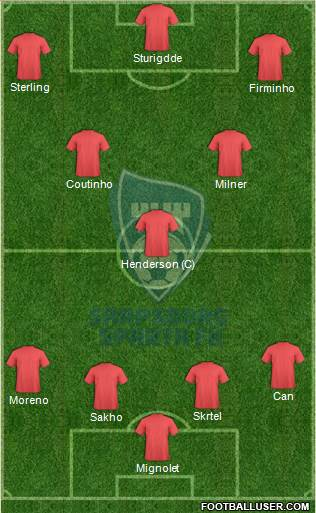 FK Sparta Sarpsborg 4-3-3 football formation