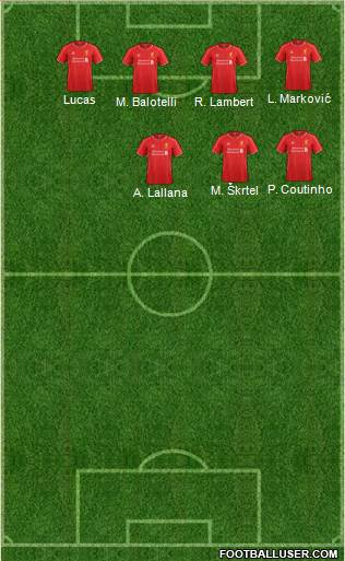 Liverpool 5-3-2 football formation