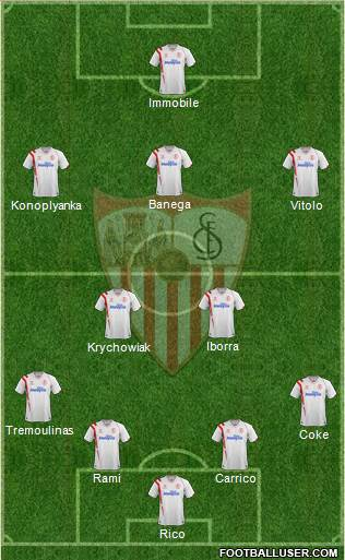 Sevilla F.C., S.A.D. 4-2-3-1 football formation