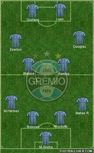 Grêmio FBPA 4-4-2 football formation