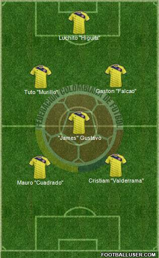 Colombia 3-5-1-1 football formation
