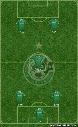 Maccabi Haifa 5-4-1 football formation