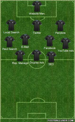 NSC Minnesota 4-3-2-1 football formation