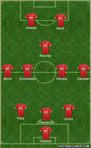 Manchester United 3-4-1-2 football formation
