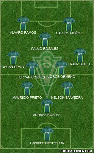 CD Santiago Wanderers S.A.D.P. 3-4-1-2 football formation