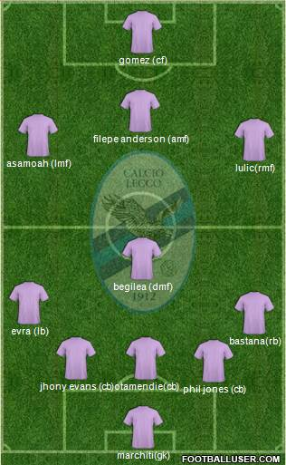 Lecco 5-4-1 football formation