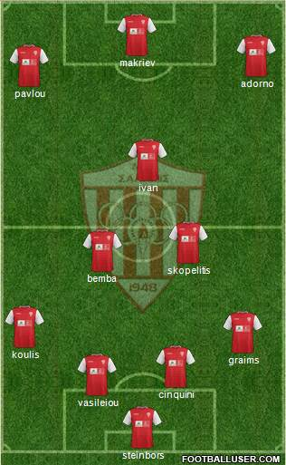 AS Nea Salamis Famagusta 4-3-3 football formation