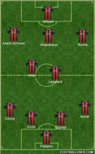 AFC Bournemouth 4-2-4 football formation