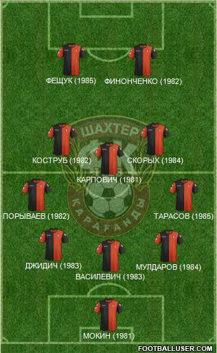 Shakhter Karagandy 5-3-2 football formation