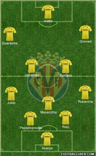 Villarreal C.F., S.A.D. 4-2-4 football formation