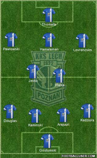 Lech Poznan 4-2-3-1 football formation